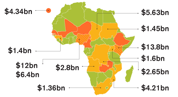 Major African infrastructure projects linked to China by financing, construction, or investment