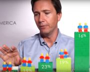 Richard Reeves uses Lego to illustrate in a video how inequality affects the American Dream, an example of Brookings' communications creativity (Image: Brookings Institution)