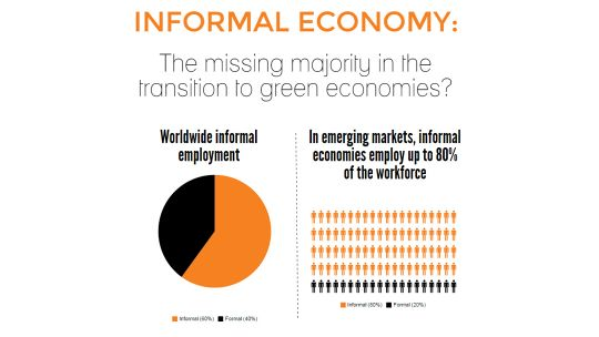 A chart showing the difference between informal and formal employment worldwide and in emerging markets (Image: GEC)